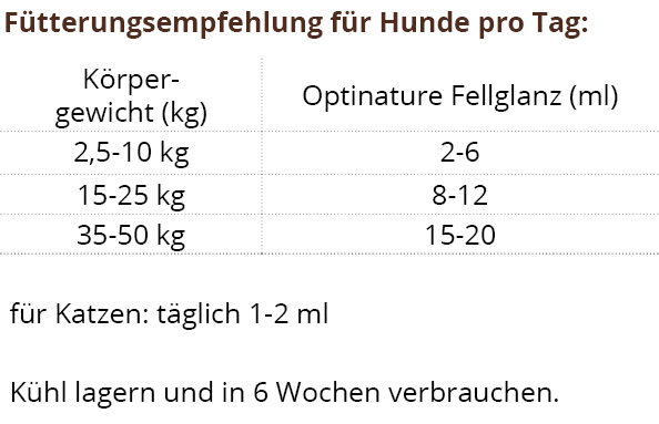 Optinature-Fellglanz-F-tterungsempfehlun