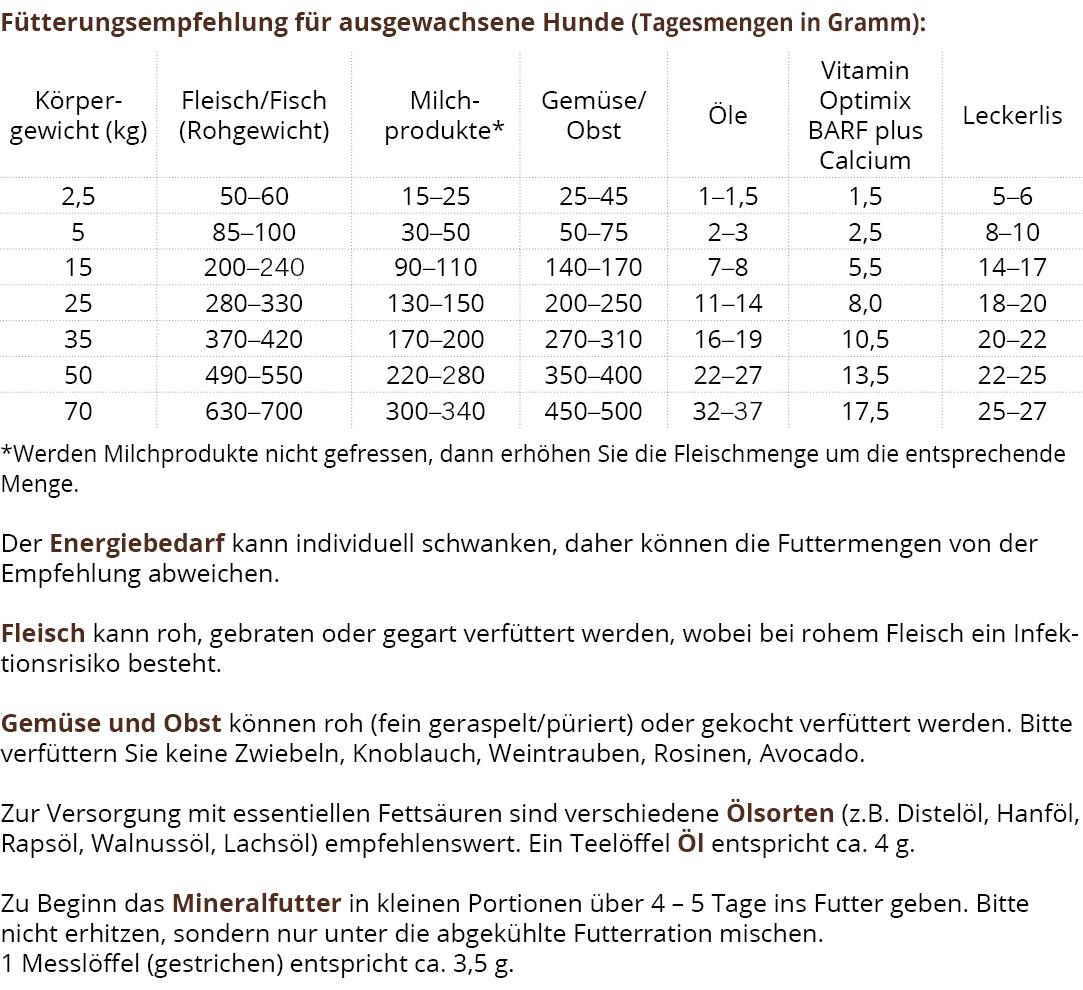 Vitamin Optimix Barf plus Calcium - Mineralstoff- & Vitamin-Ergaenzung fuer Hunde